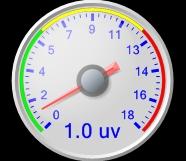 UV - Daten